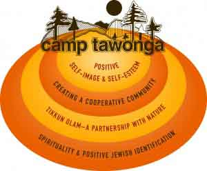 jewish summer camp mission philosophy