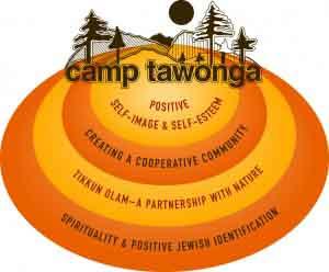 jewish summer camp mission philosophy